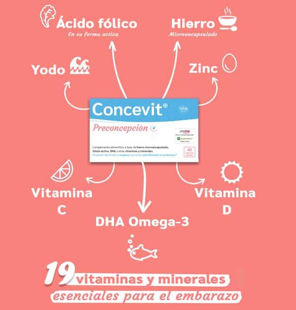 19 vitaminas y minerales esenciales para el embarazo